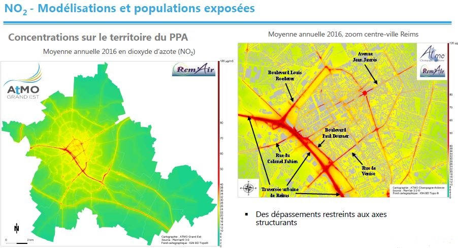 Populations exposées au NO2 à Reims